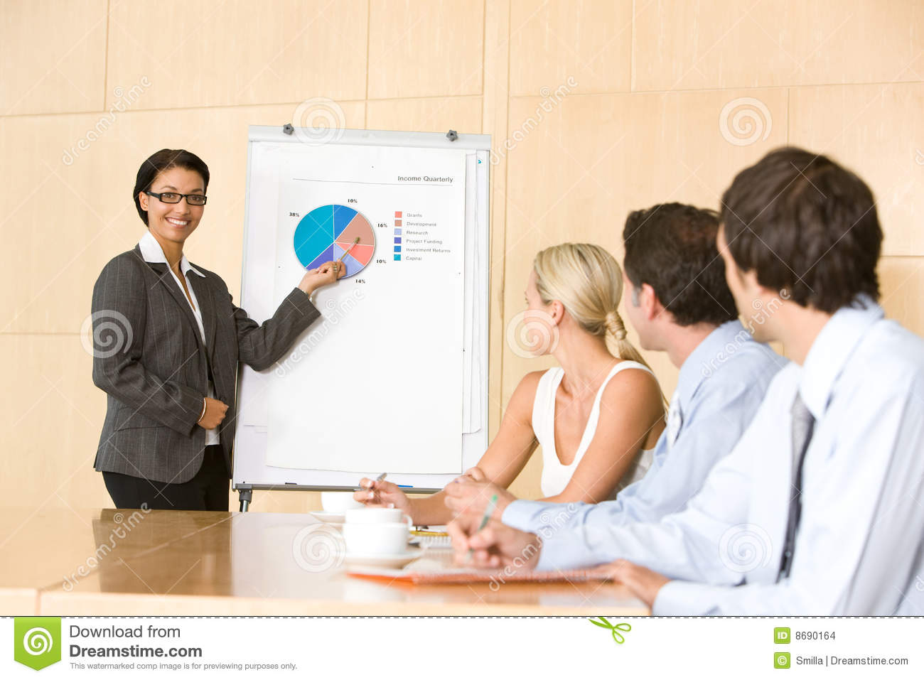 giving business presentations