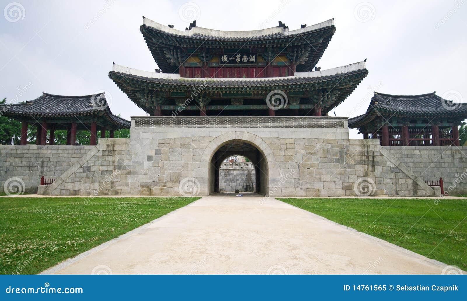 Configuración del Sur Corea