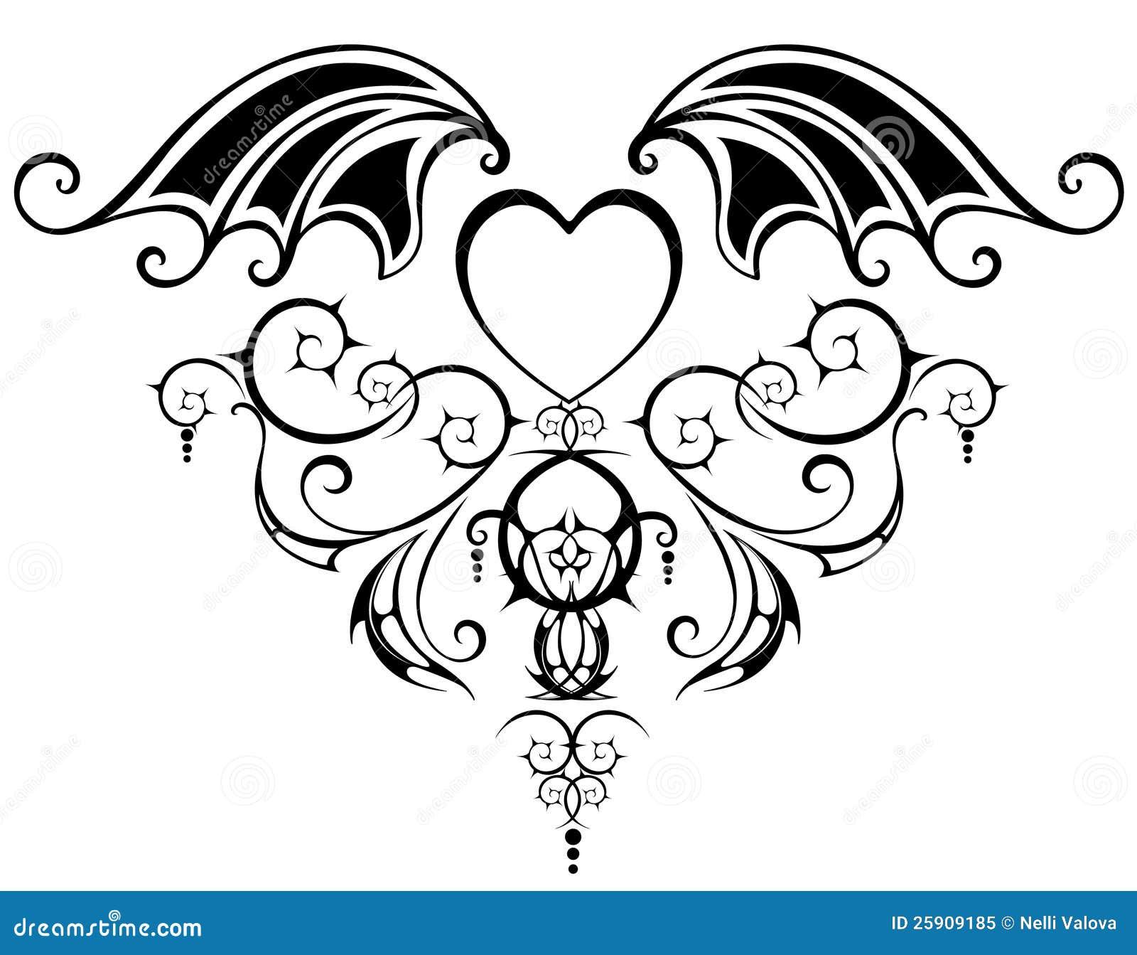 Configuration avec le coeur du vampire