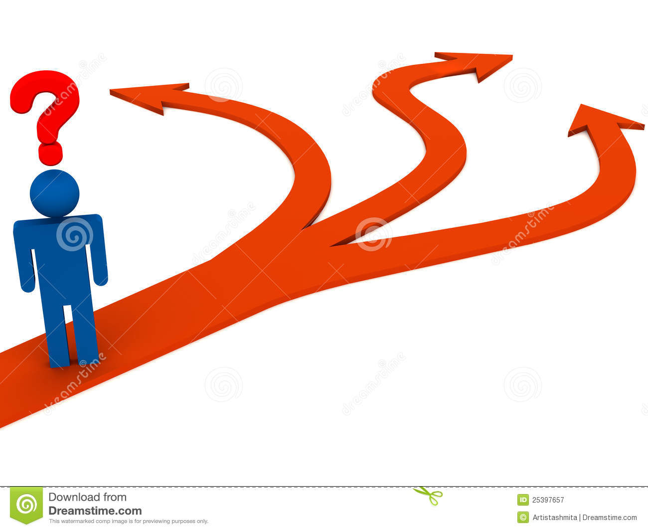 Confusion of path to follow