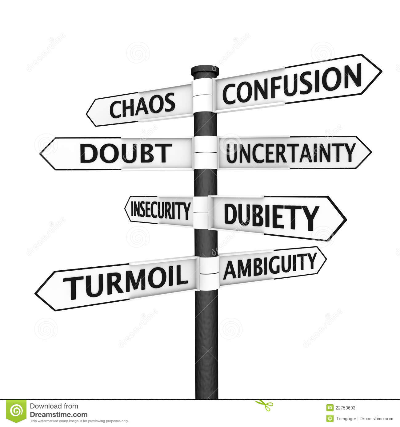 Confusion Signpost Stock Photos Image 22753693