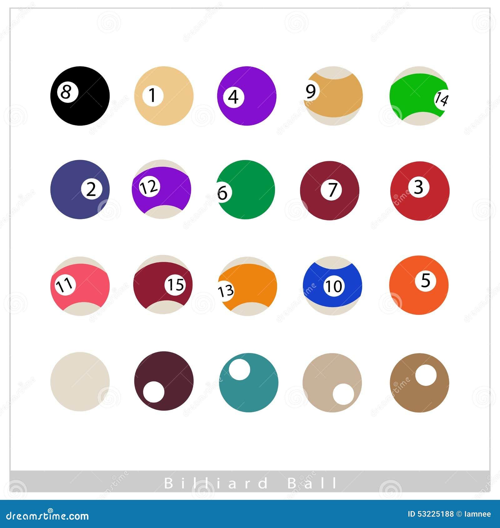 Conjunto completo de bolas de billar en el fondo blanco