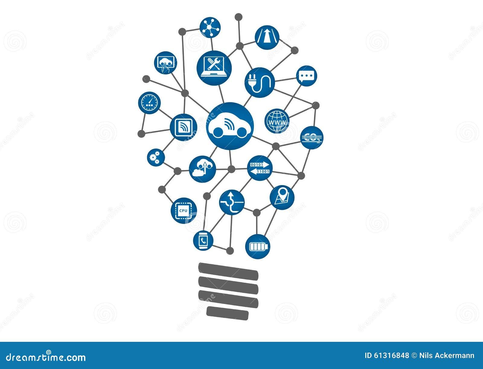 Connected Car Concept As Technology Innovation Light Bulb