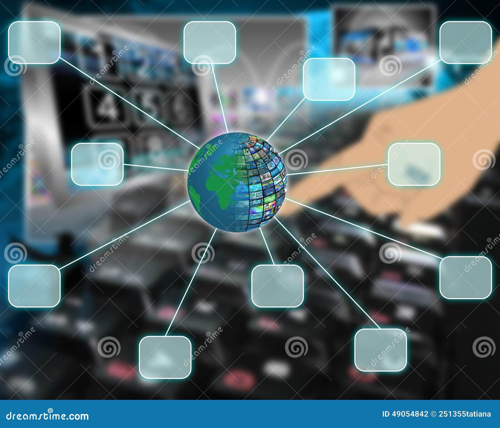 Connectiviteit