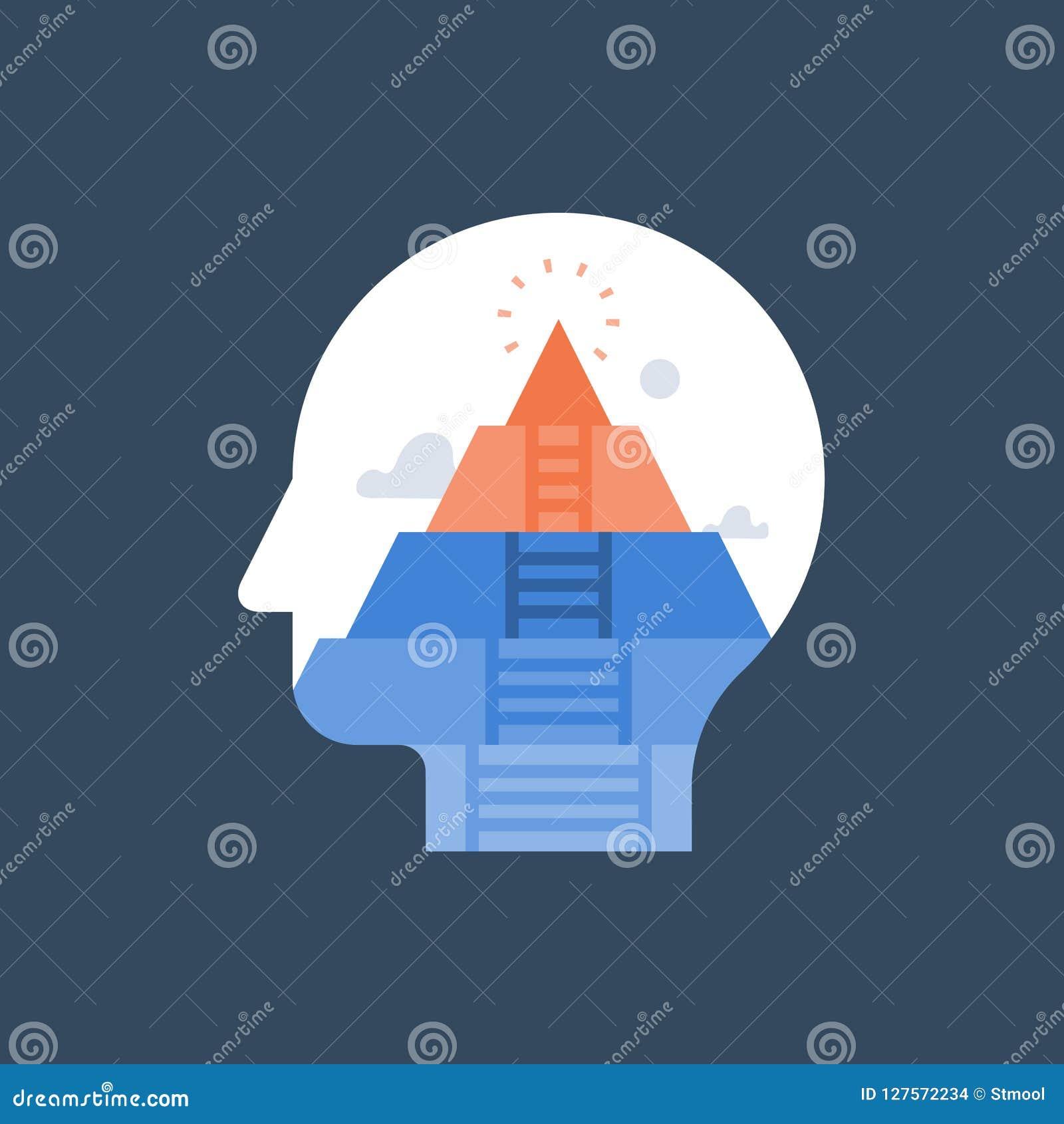 Conscience de Sself, pyramide des besoins humains, concept de psychanalyse, étape de développement mental, actualisation d indivi