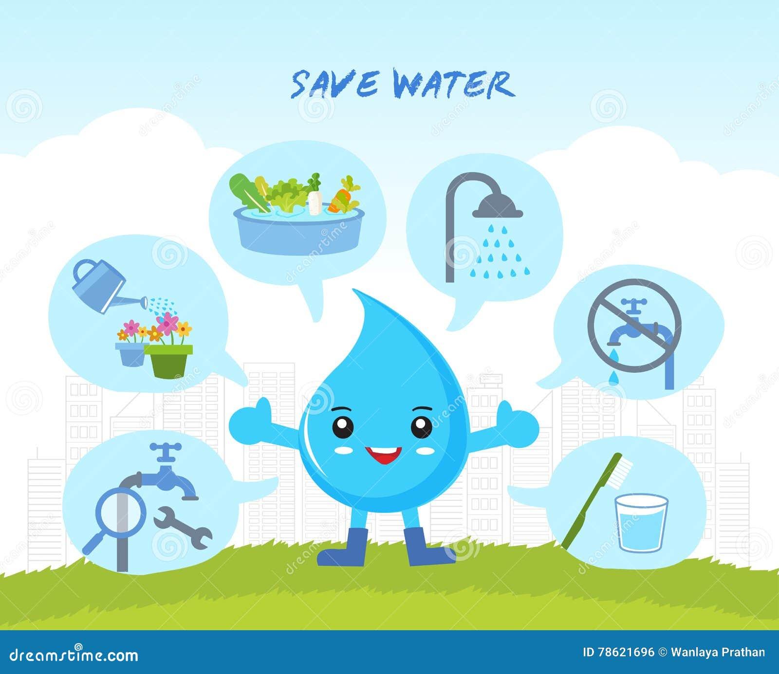 Conservi l acqua, infographic