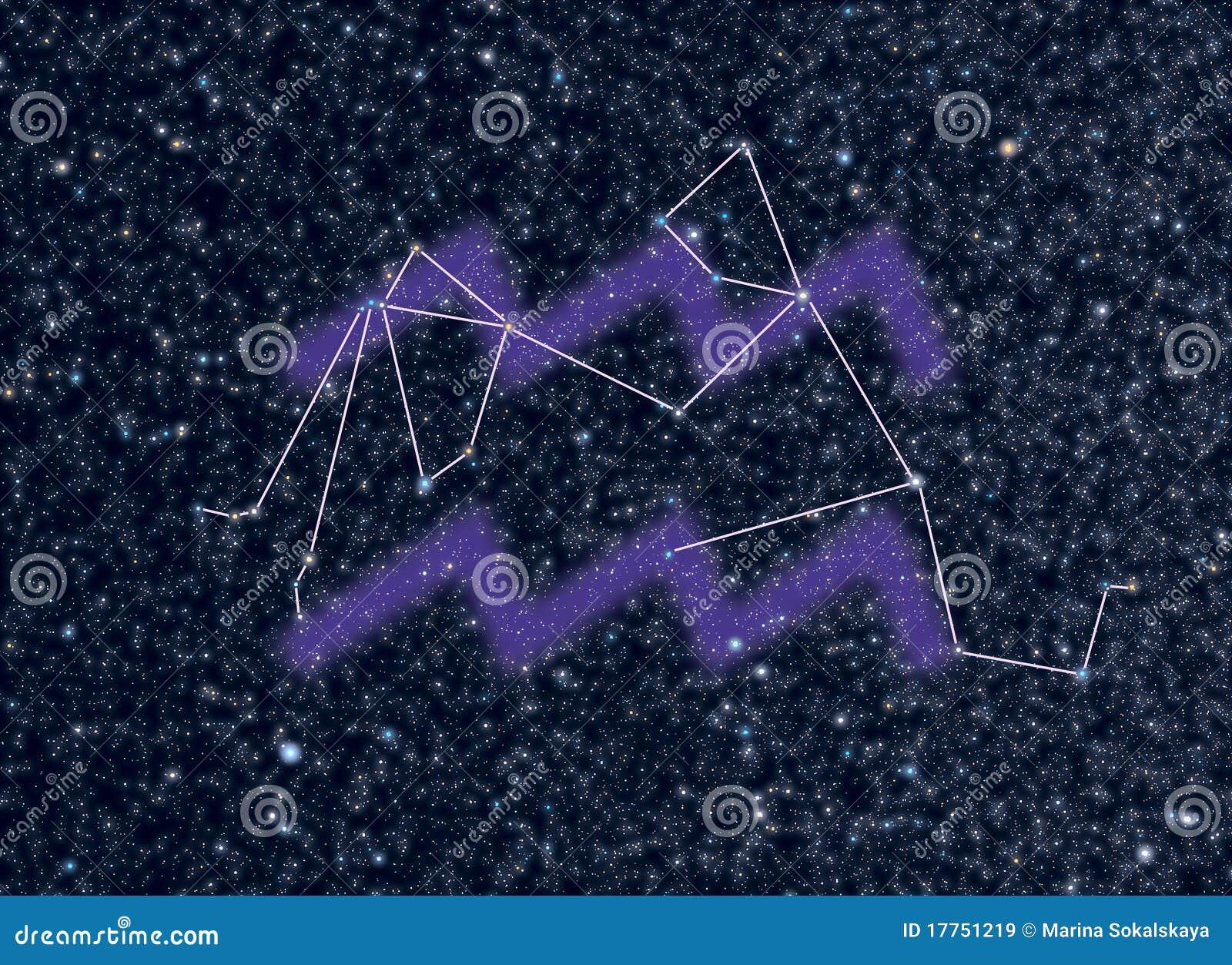Constelação do zodíaco do Aquarius