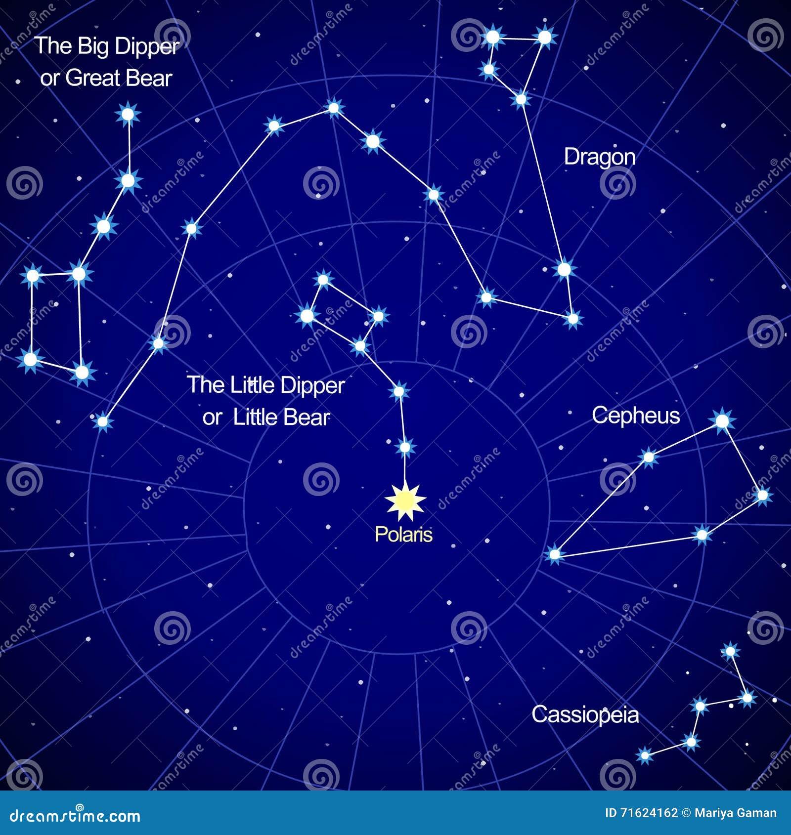 Constela U00e7 U00f5es Do Hemisf U00e9rio Norte Ilustra U00e7 U00e3o Do Vetor