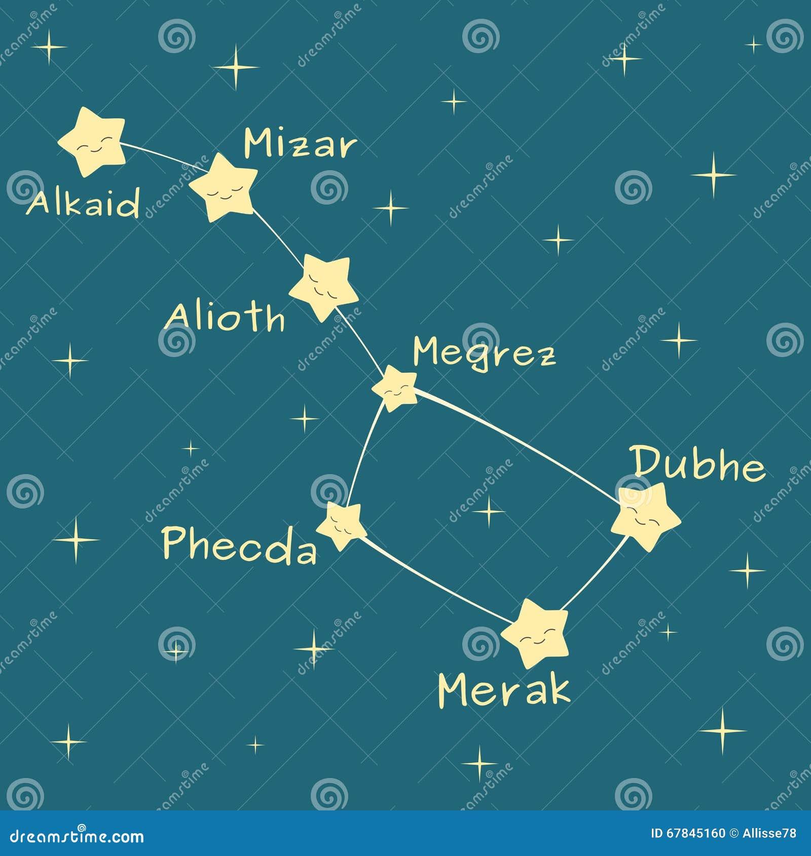constellation mignonne de grand huit de bande dessin e avec le nom de l 39 illustration d 39 toiles. Black Bedroom Furniture Sets. Home Design Ideas