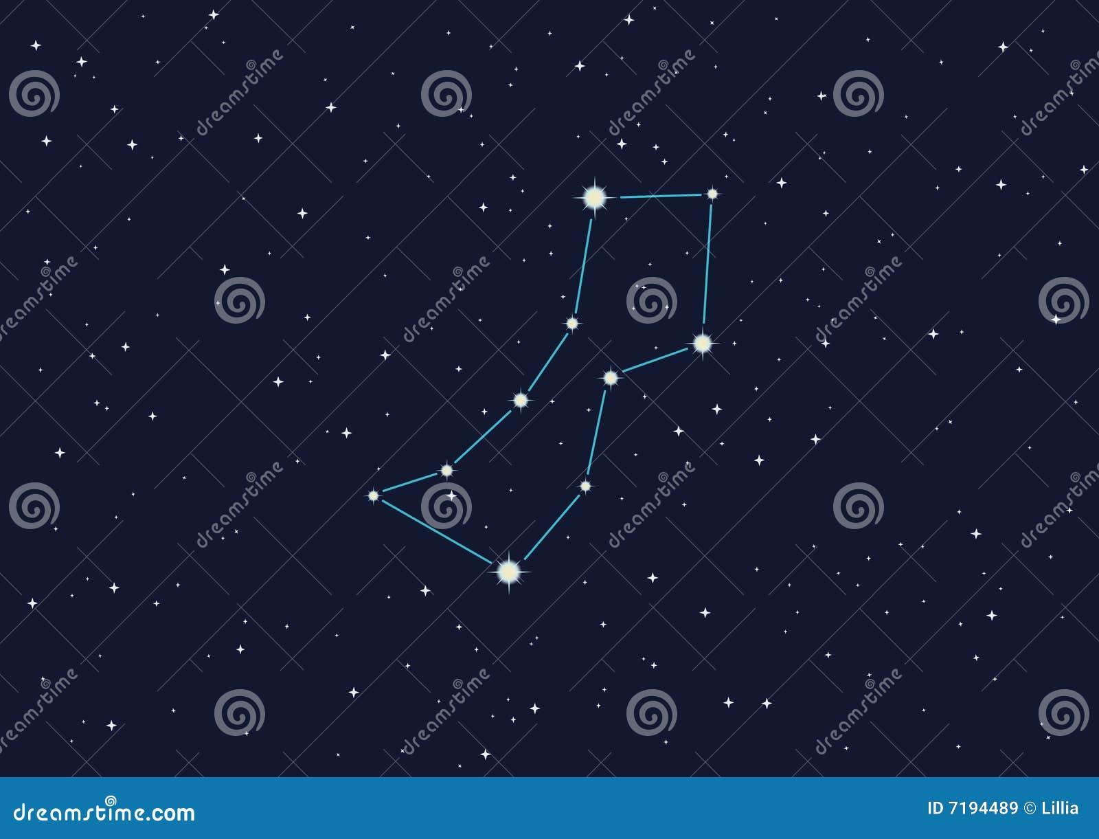 Perseus Animation Constellation Wolf Roy...