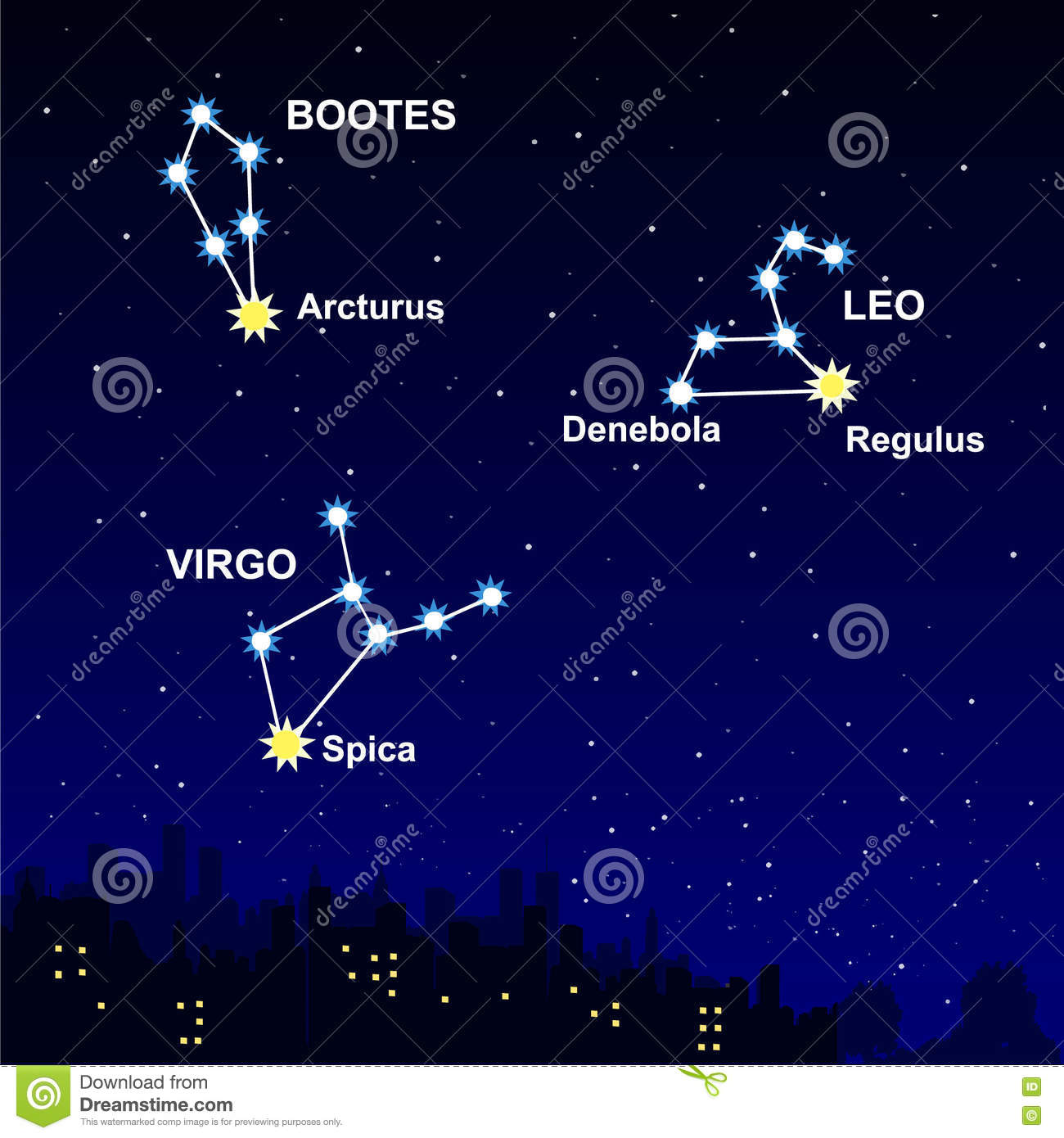 Constellations Bootes And Star Arcturus Stock Vector Illustration - Night sky map northern hemisphere