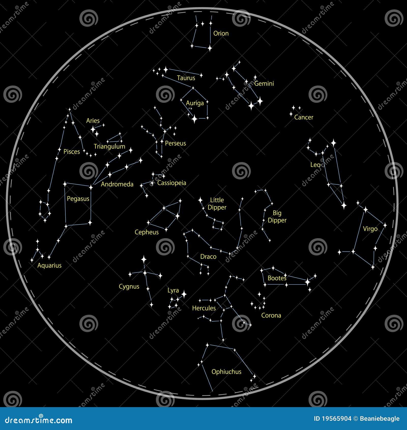 toutes les constellations