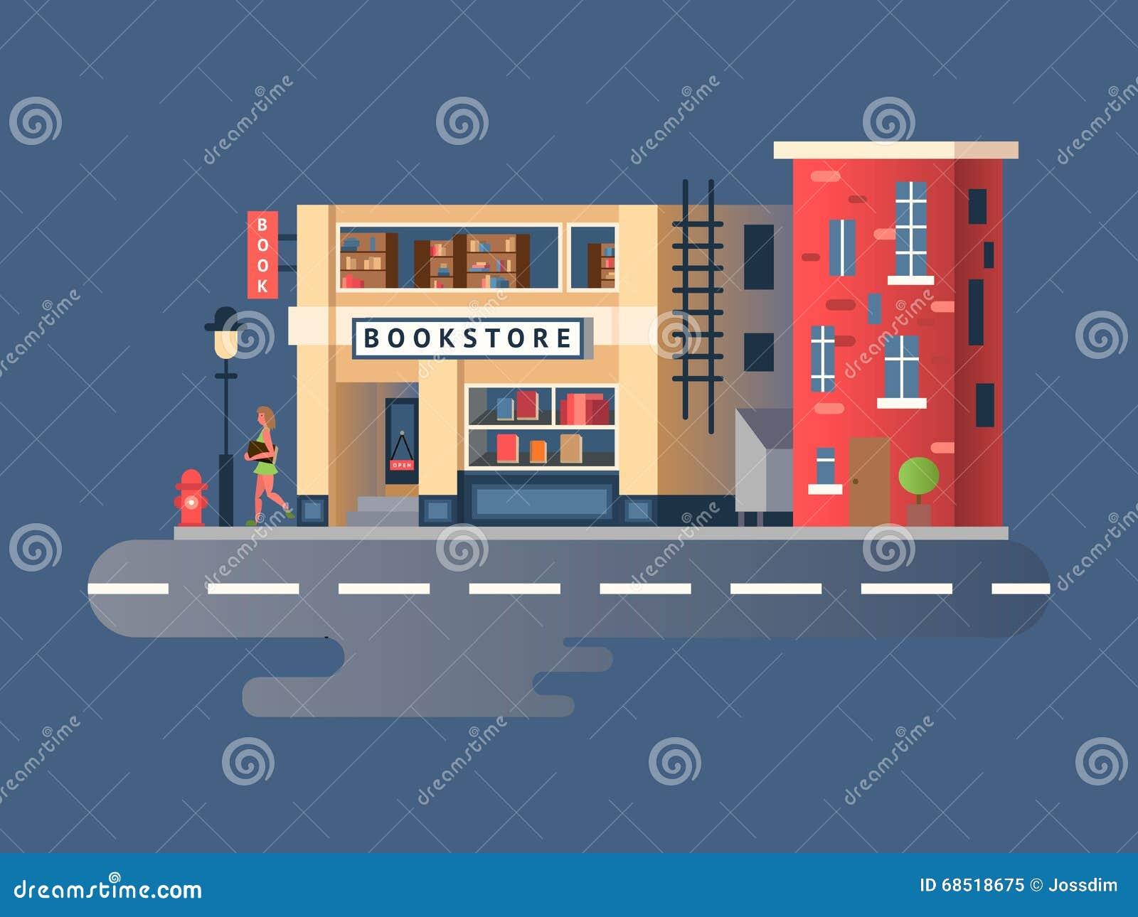 Construção de livrarias
