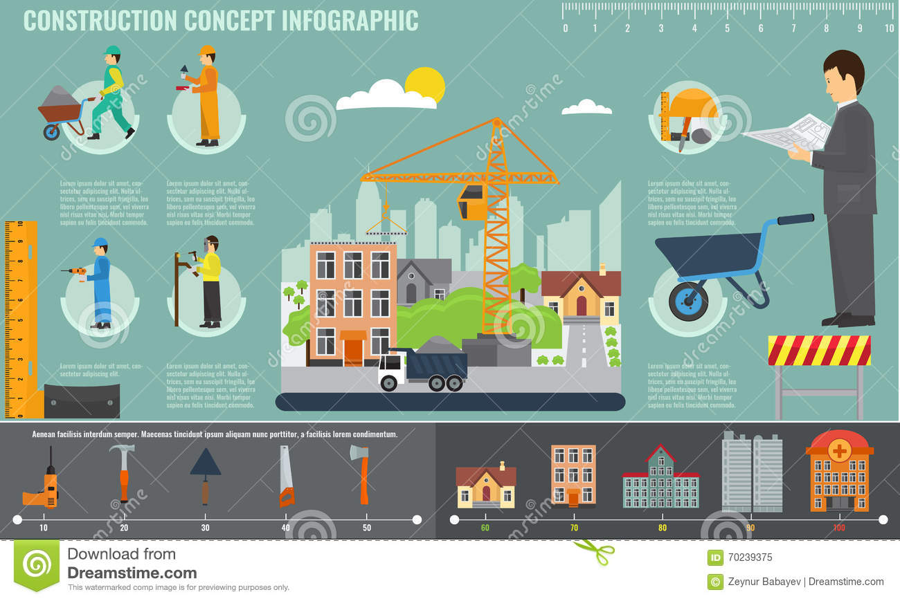Construction infographics set with engineer and workers for Construction info