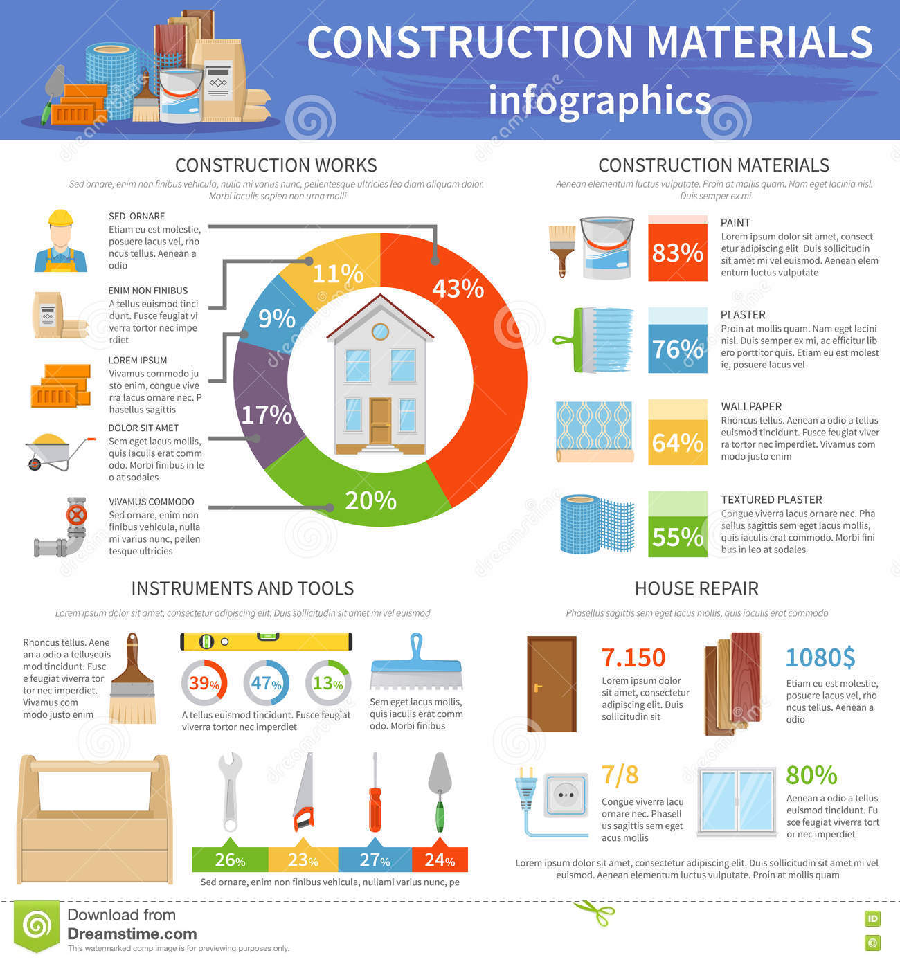 Construction materials infographics stock vector image for Construction info
