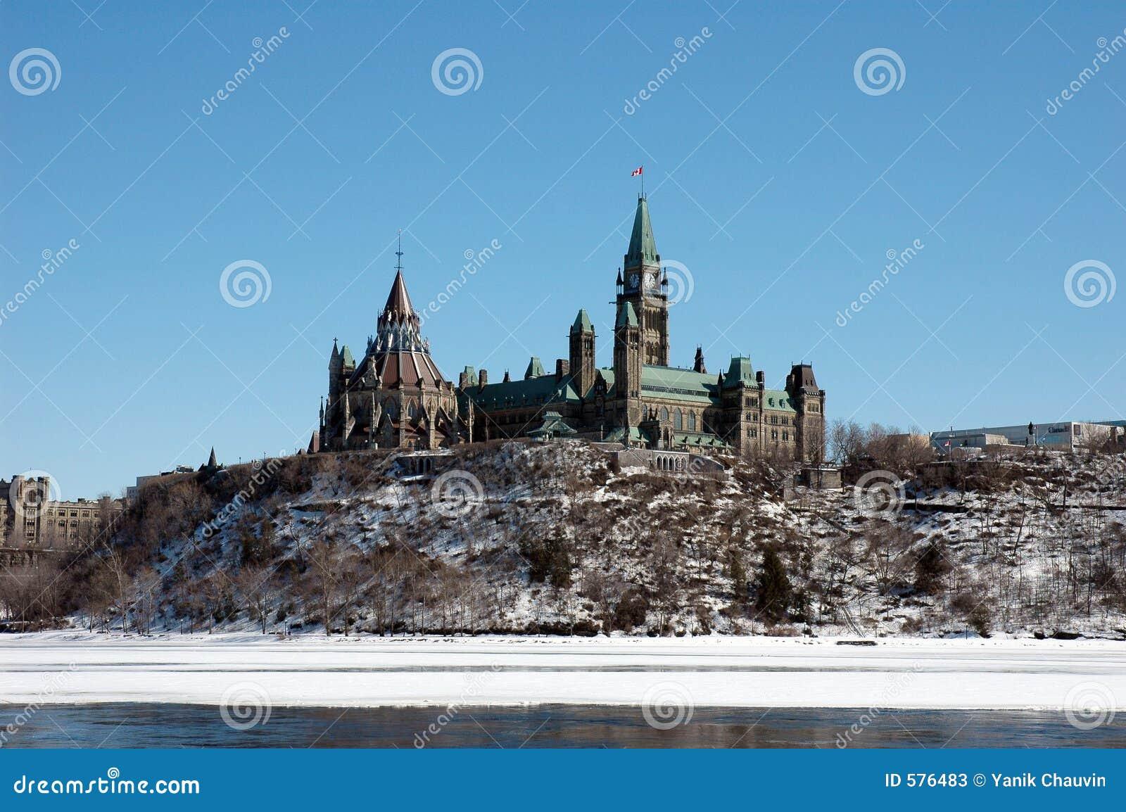 Constructions du Parlement
