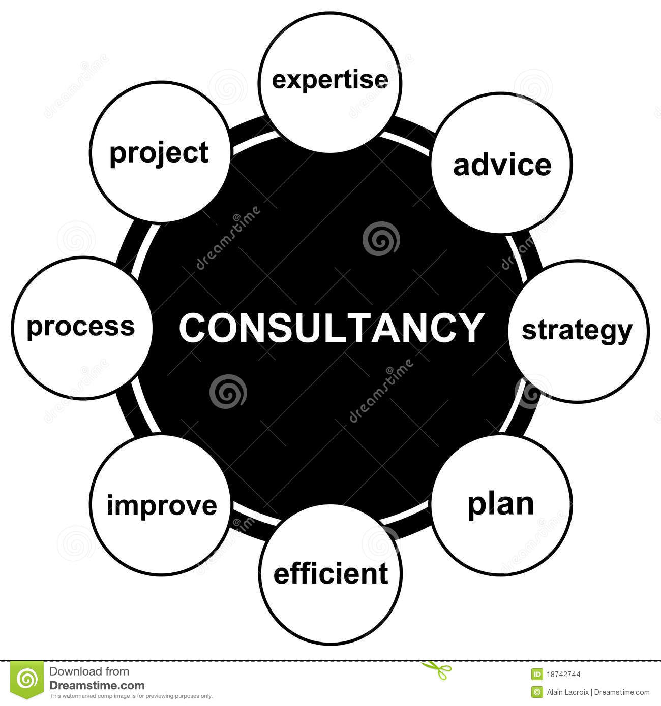 A Sample IT Consulting Firm Business Plan Template