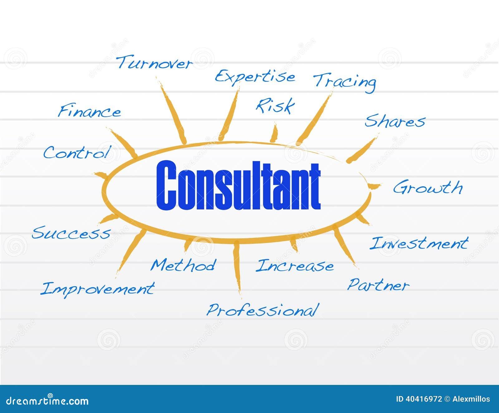 Consultant business model illustration design stock for Business design consultant