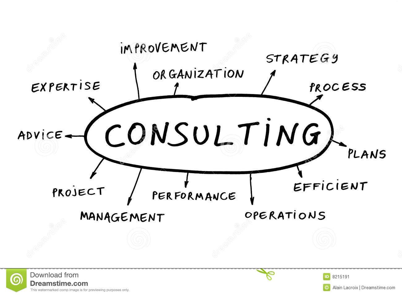 Consulting concept