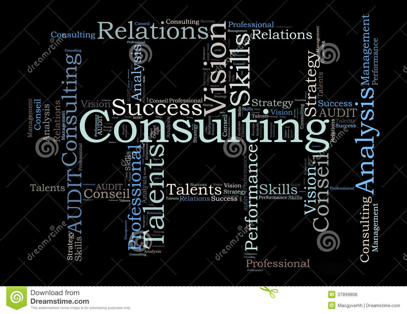 tools and skills for performance consulting Phi management's consulting services are  our l&d consultants seek to unlock the skills and competencies of employees by improving job performance and.