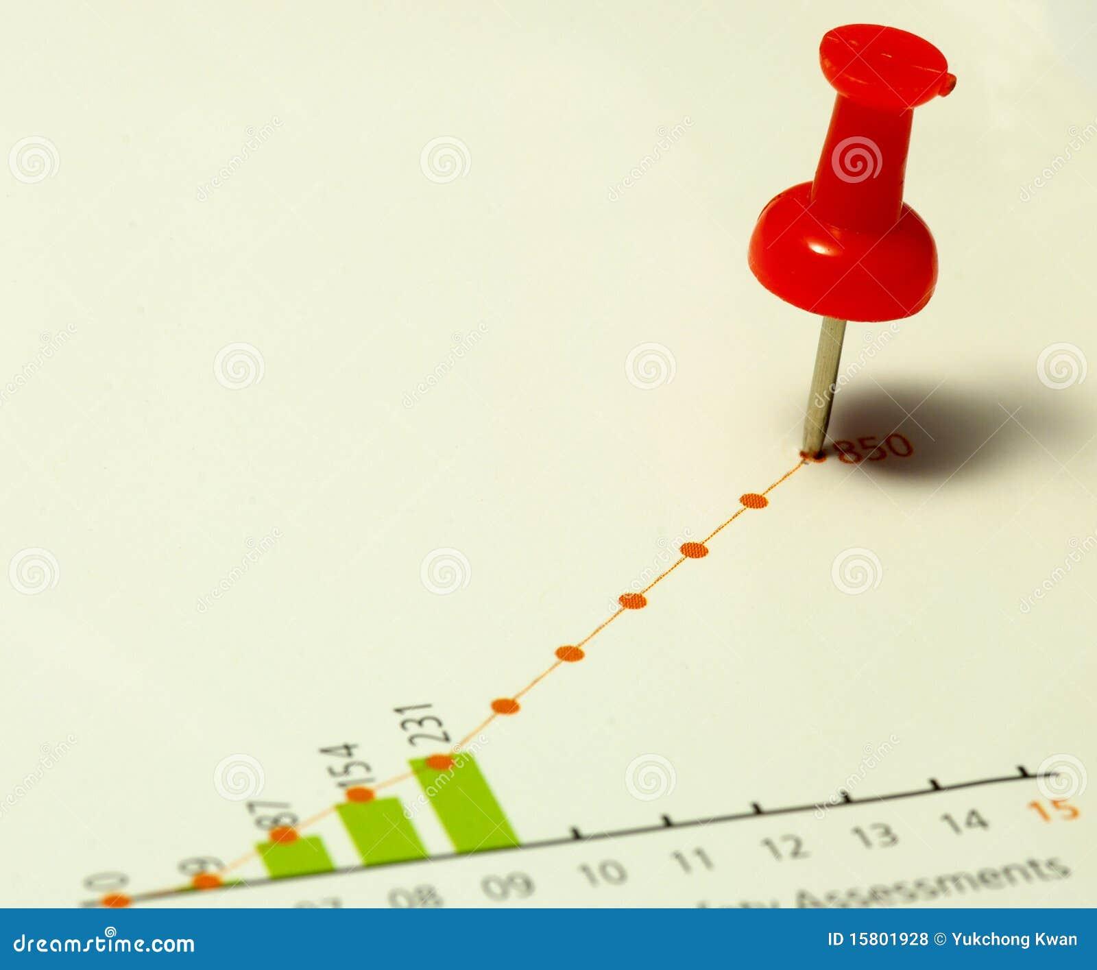 Contacto rojo en un gráfico
