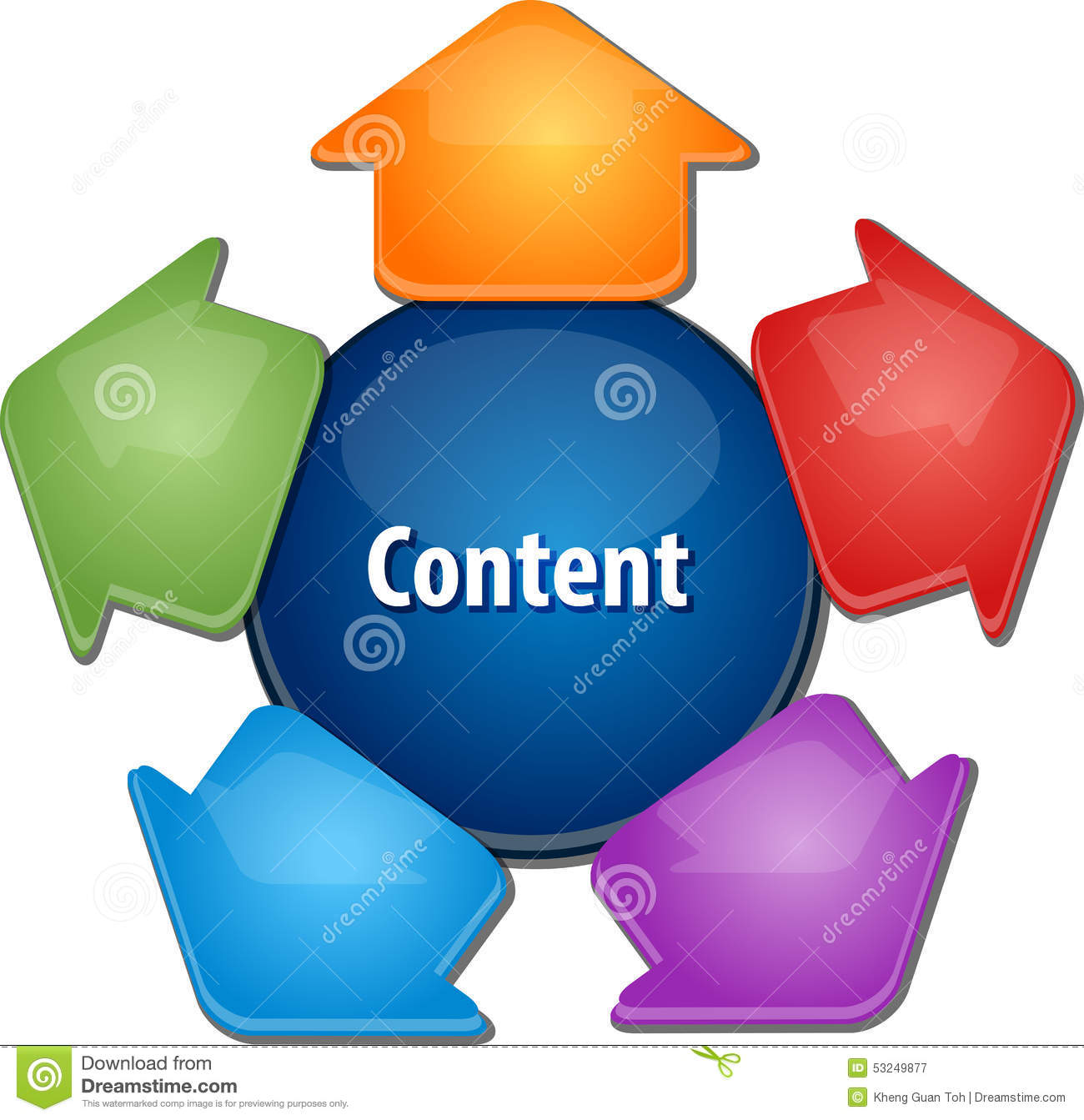 Content Distribution Business Diagram Illustration Stock ...