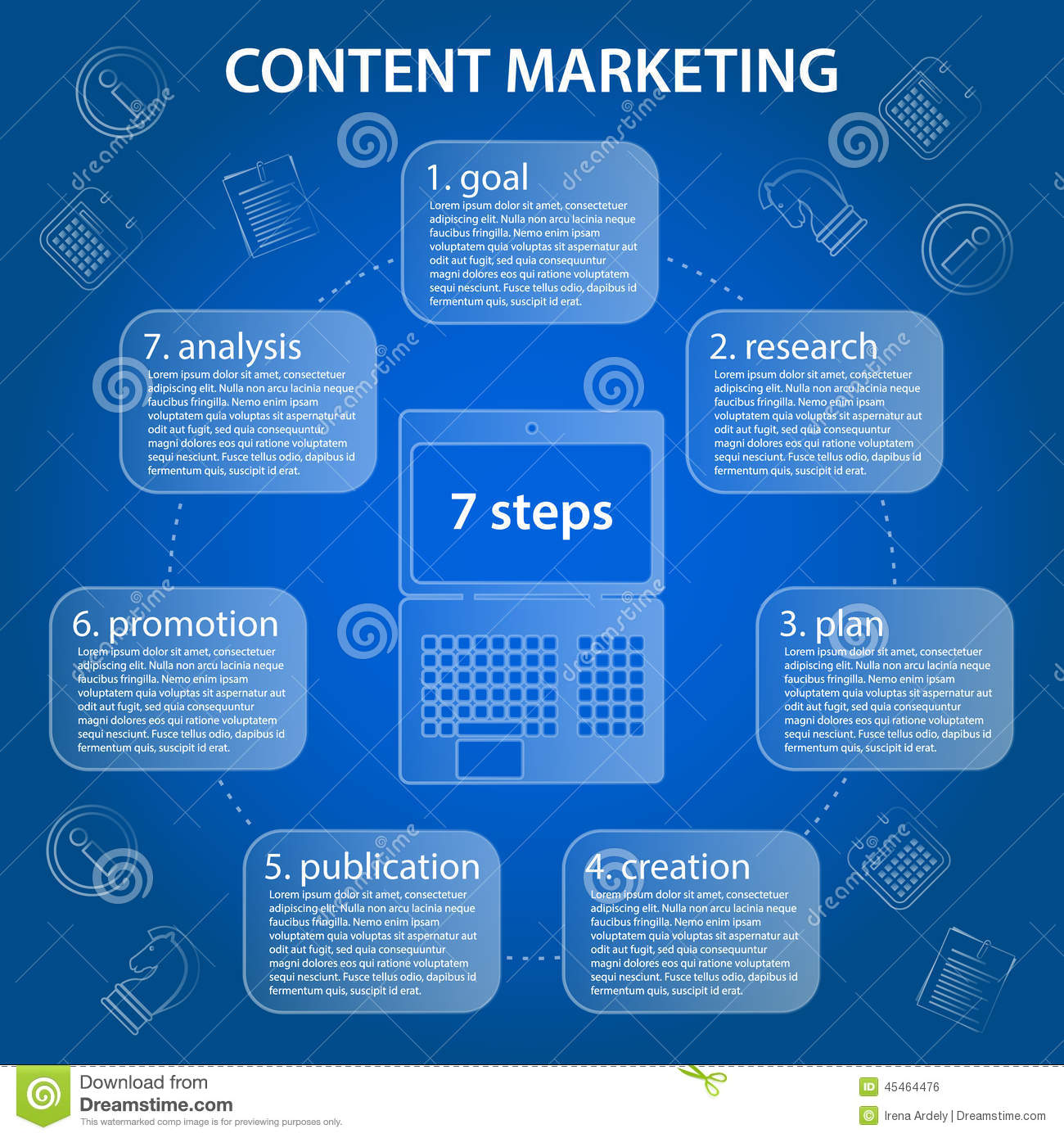 content marketing circular timeline 7 steps infographic stock vector