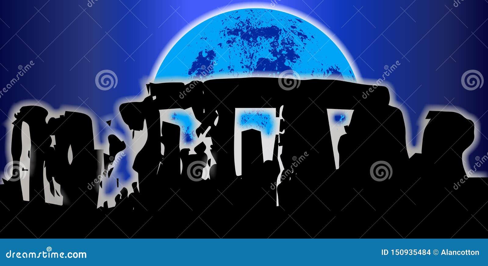 Contexto del solsticio de Stonehenge