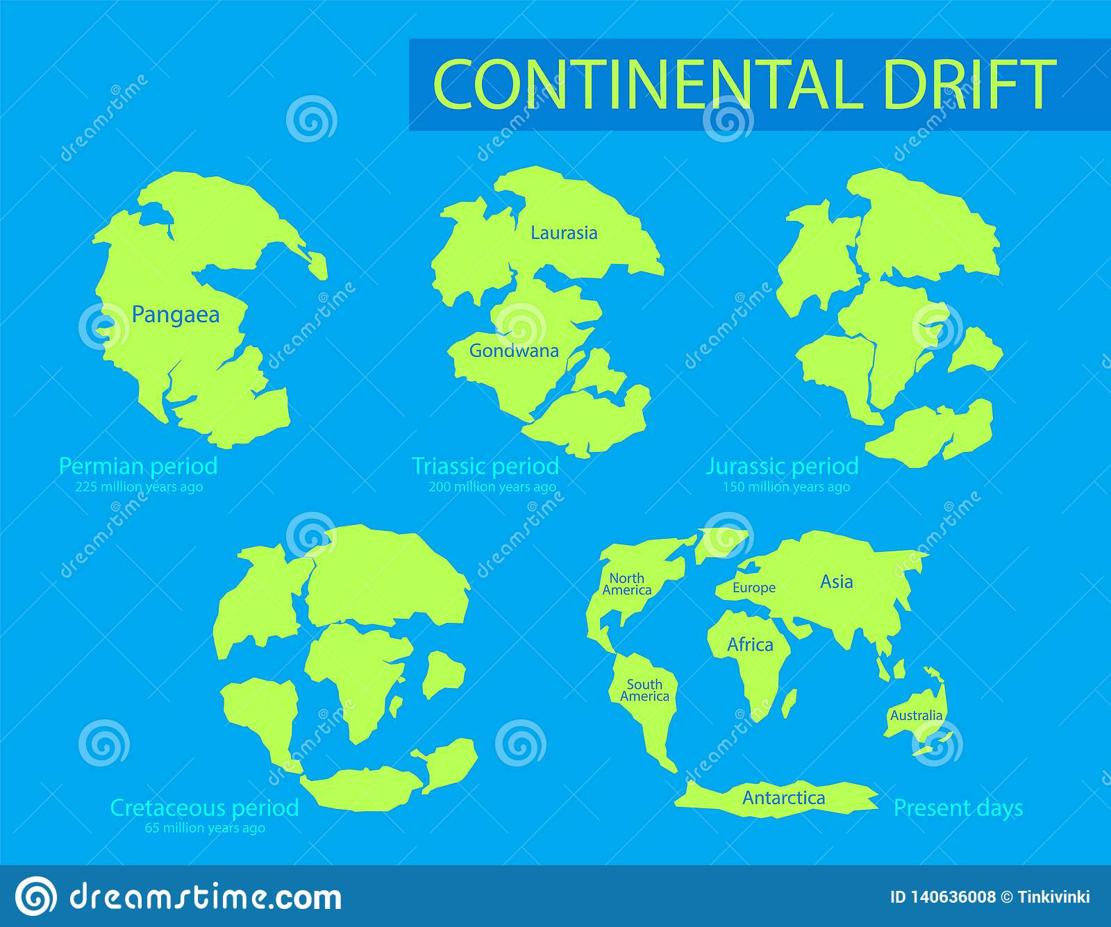 Continental drift. The movement of mainlands on the planet Earth in different periods from 250 MYA to Present. Vector