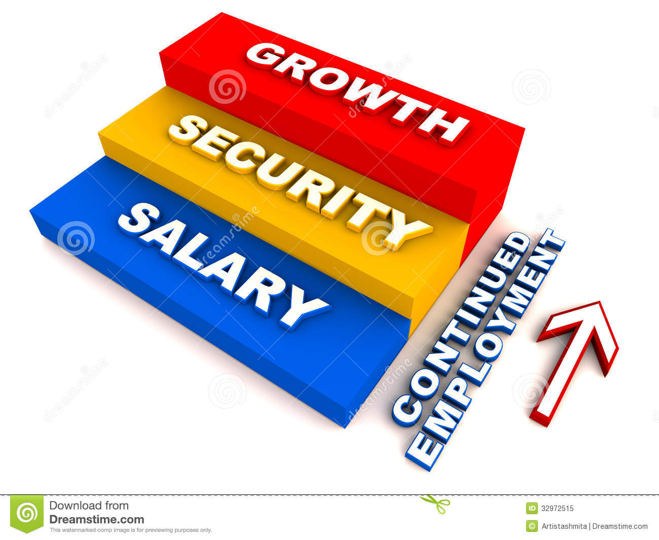 Security business plans