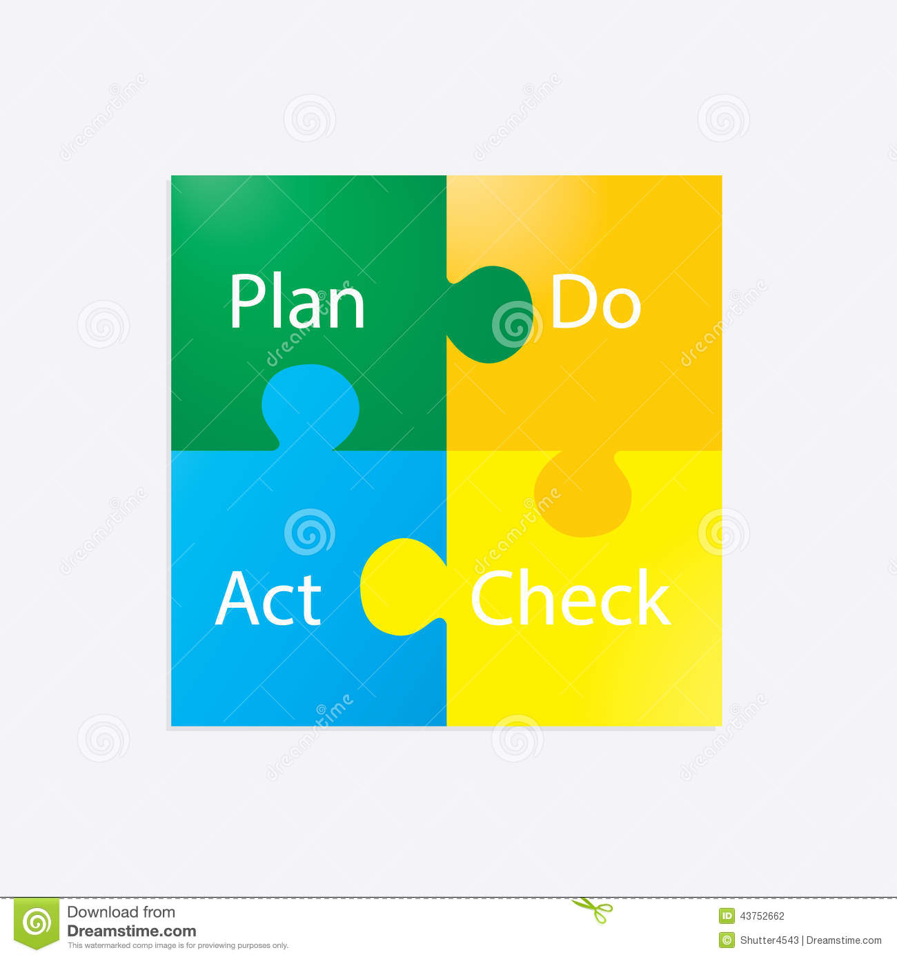 four steps for control Affirm what you know about the four-step control system by answering these quiz questions each question offers multiple-choice answers, giving you.