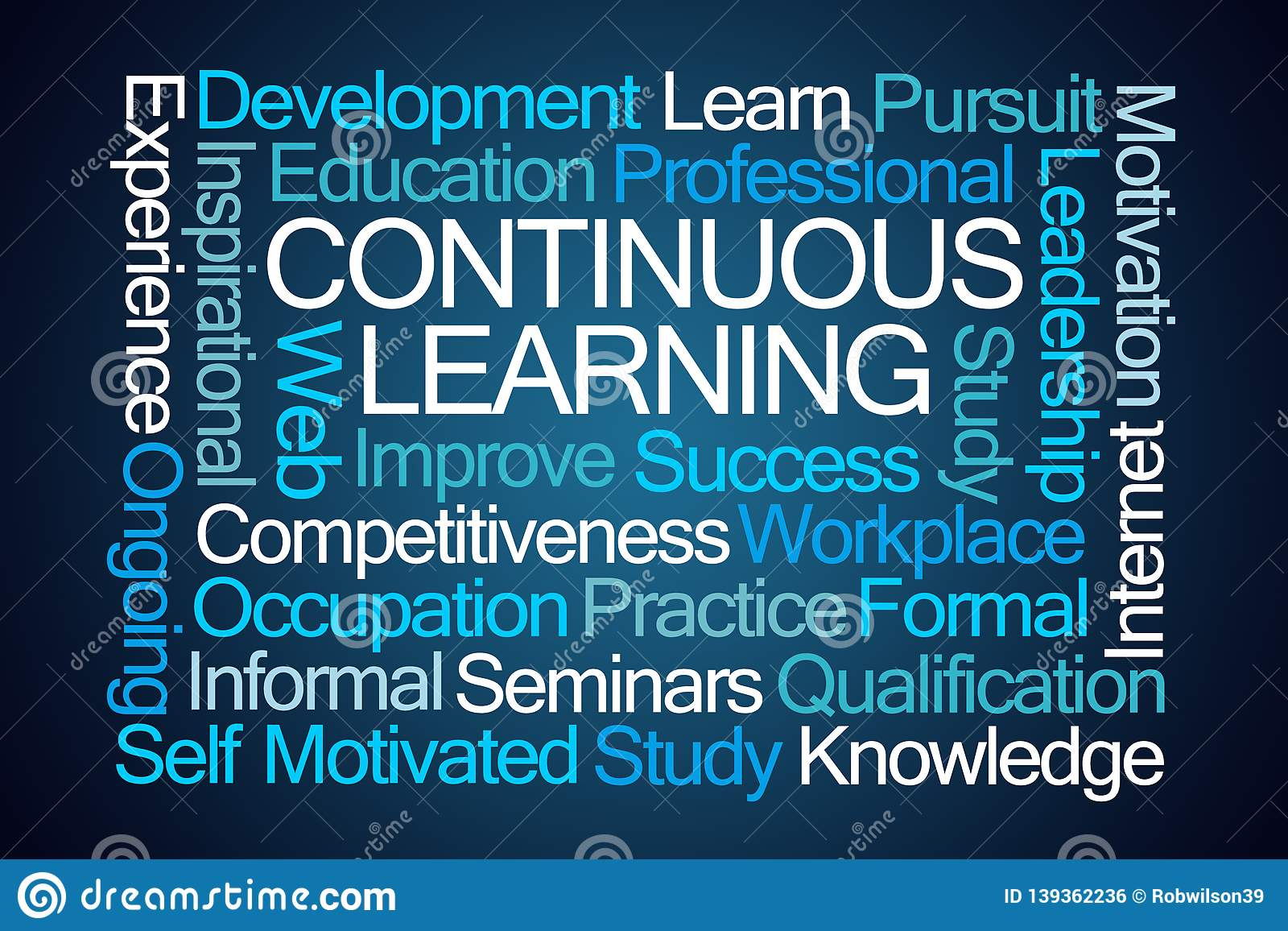 Continuous Learning Word Cloud Stock Illustration ...