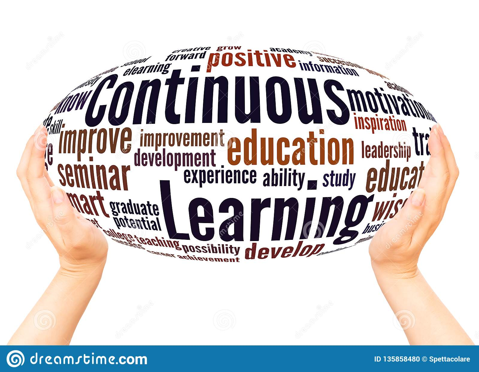 Continuous Learning Word Cloud Hand Sphere Concept Stock ...