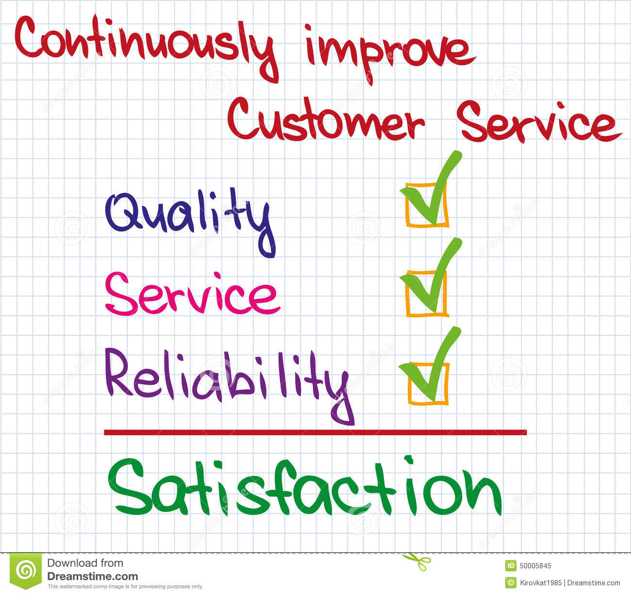 Managing Service Quality and Customer Satisfaction