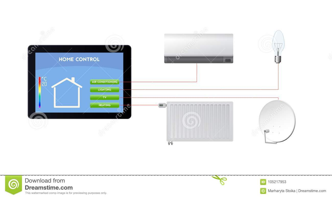 Control Your Smart Home. Air Conditioning, Lighting, Television ...