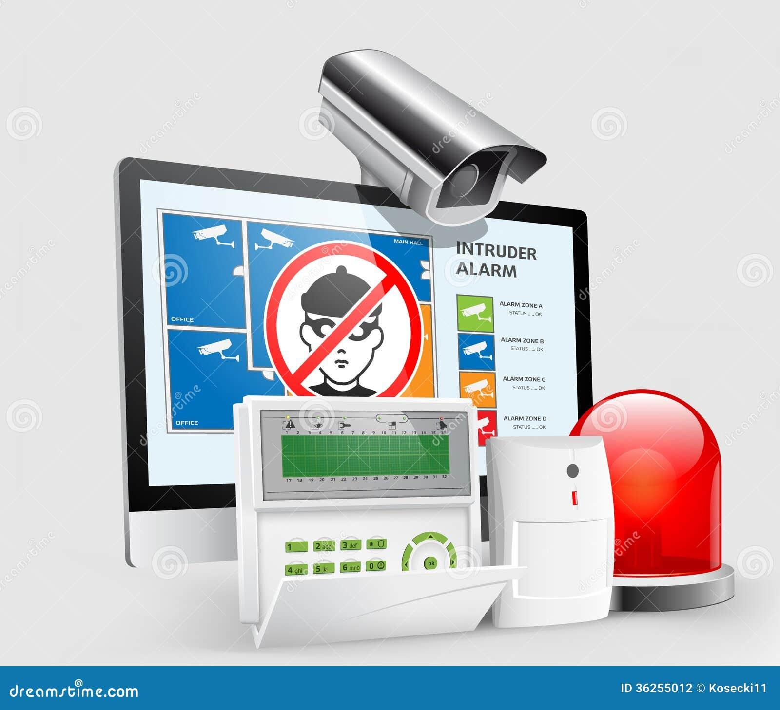 Controle de acesso - zonas 3 do alarme