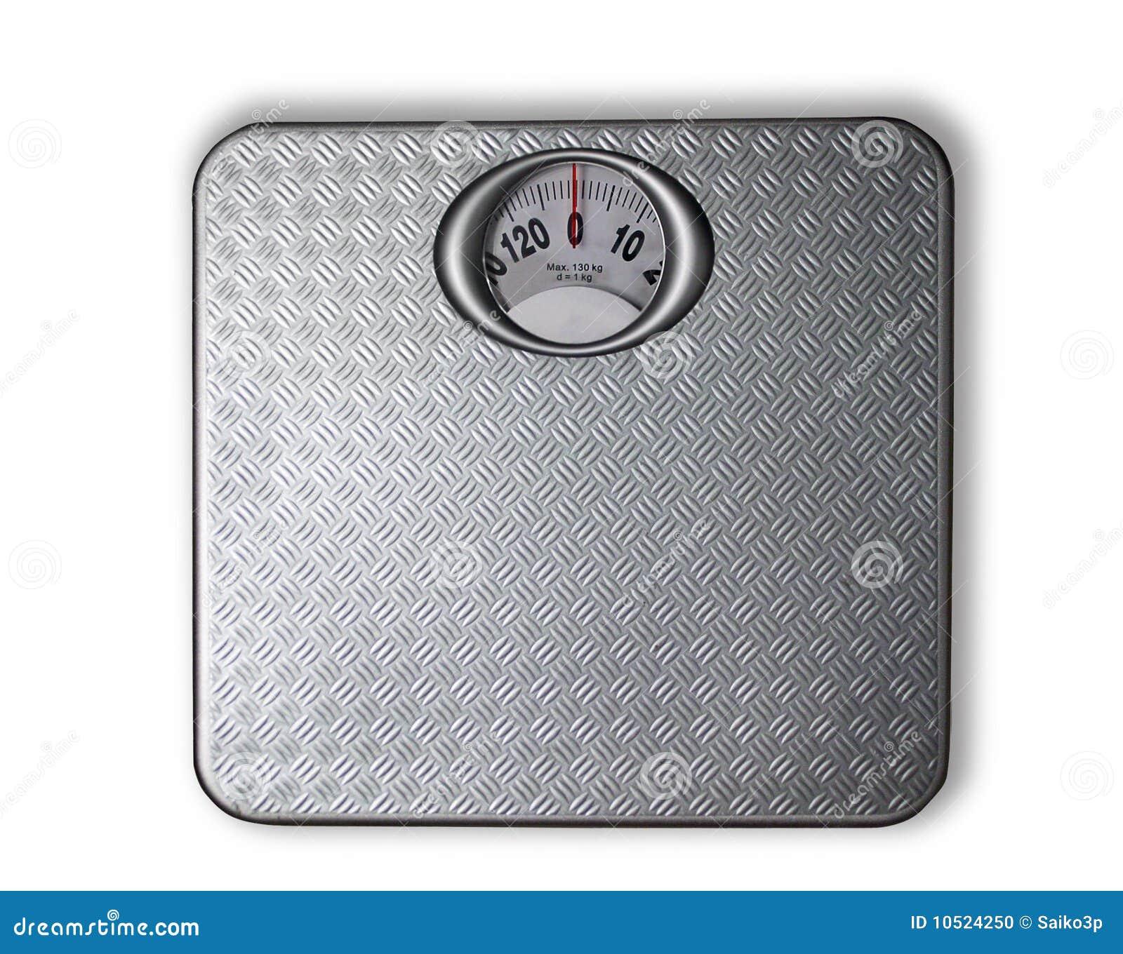 Controle de peso