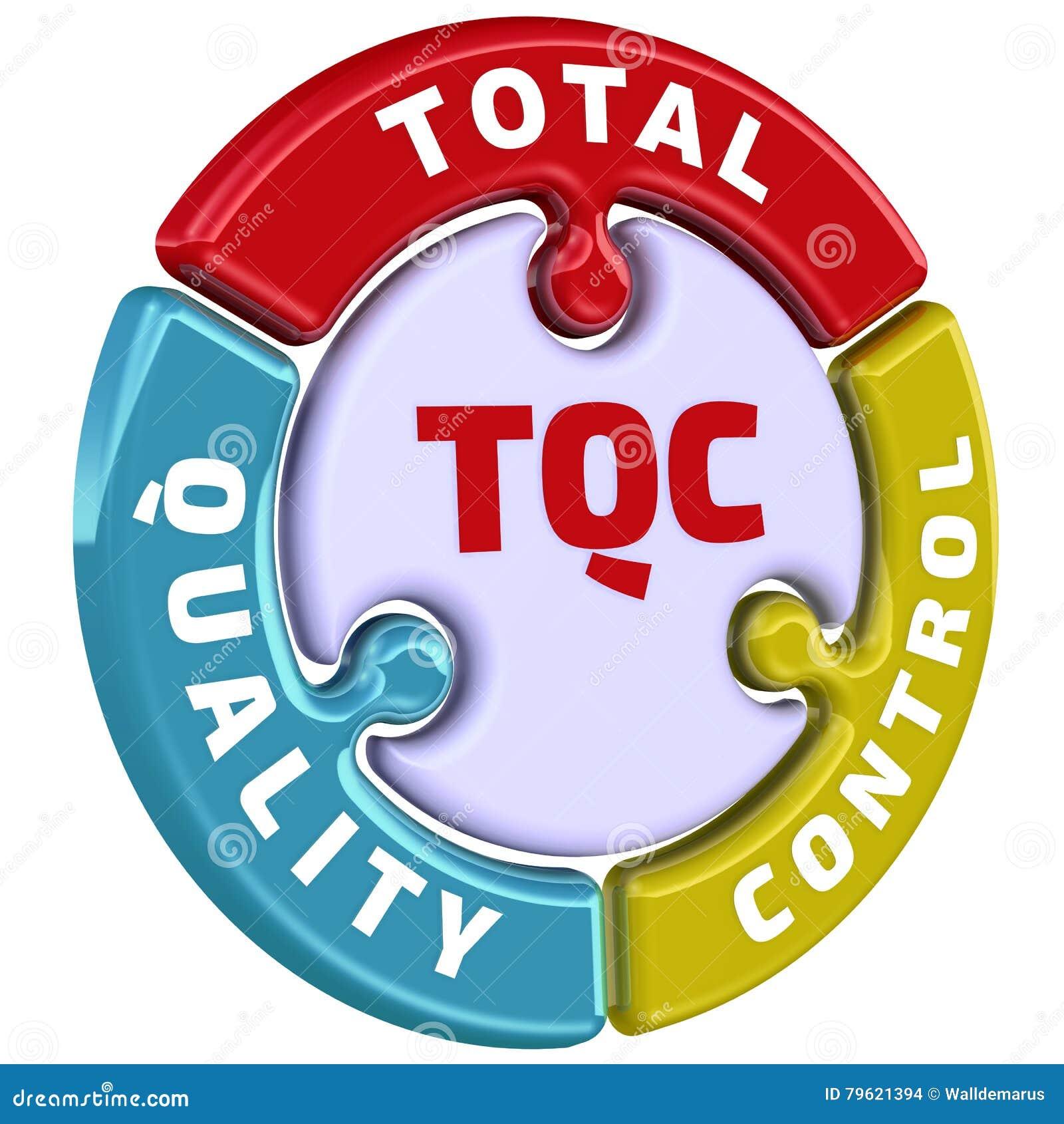 Controle de qualidade total A marca de verificação sob a forma de um enigma