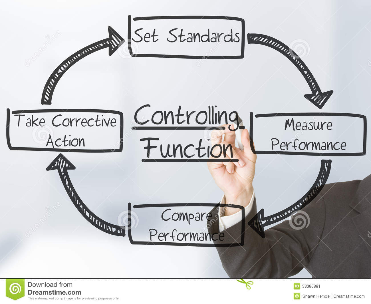 Controlling Functions Stock Image  Image Of Plan  Diagram