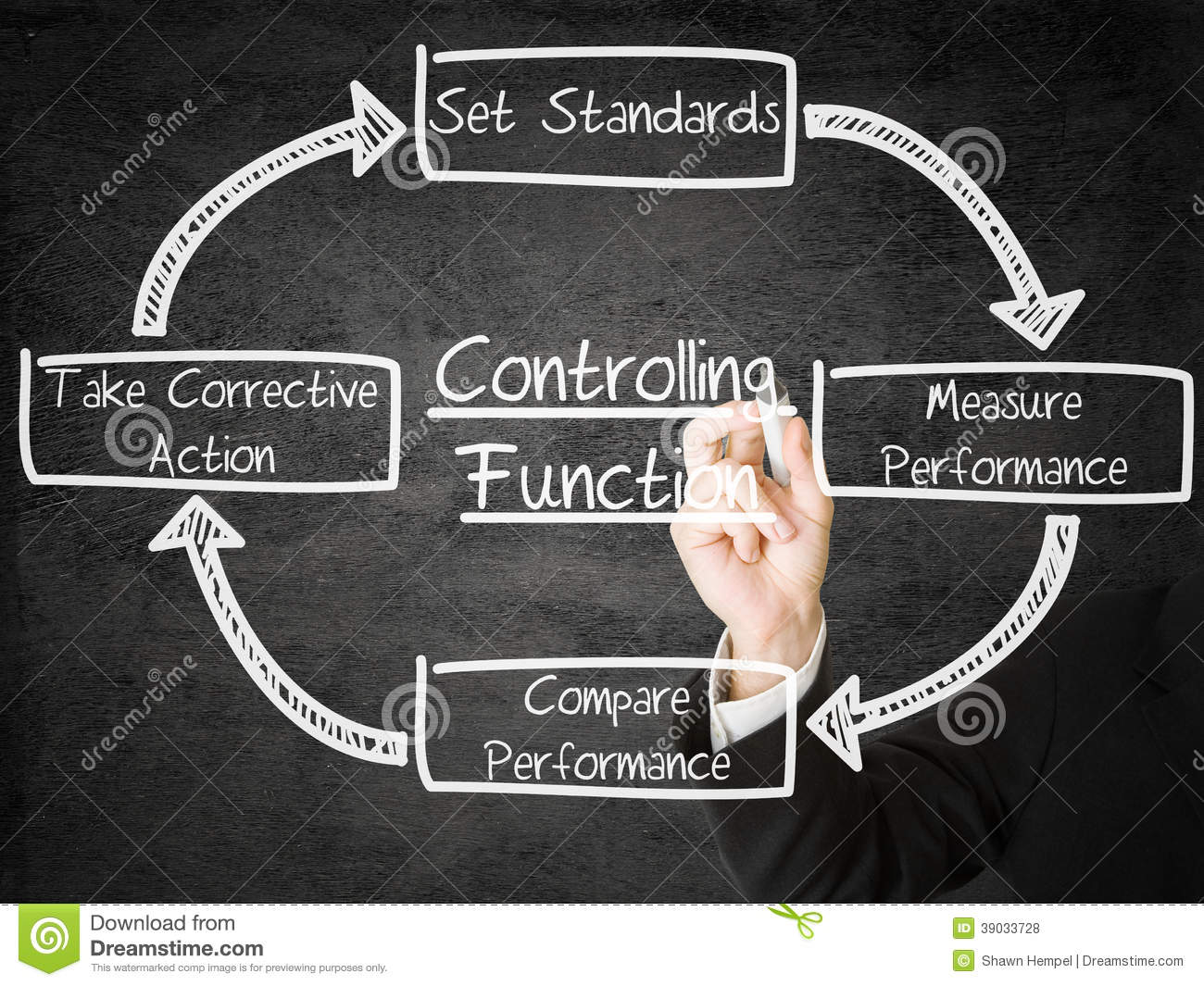 Controlling Functions Stock Photo Image 39033728