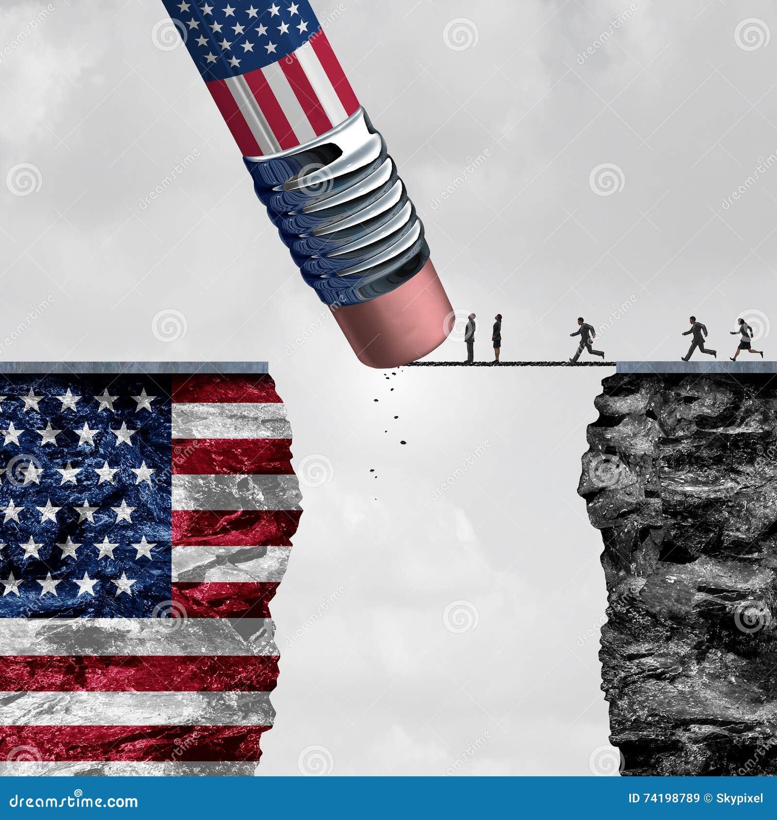 Controlo de fronteiras do Estados Unidos