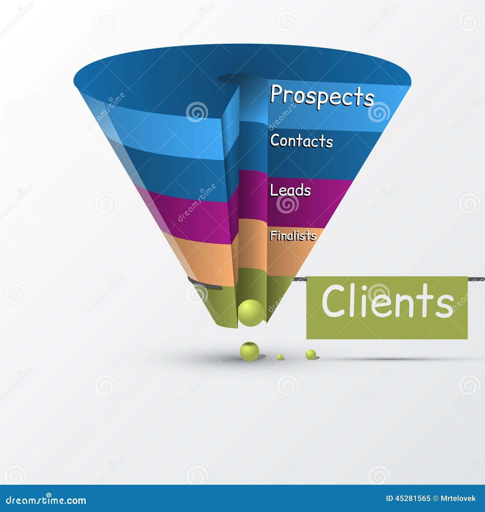 Sales Funnel Flat Illustration, Graphics. Stock Illustration ...