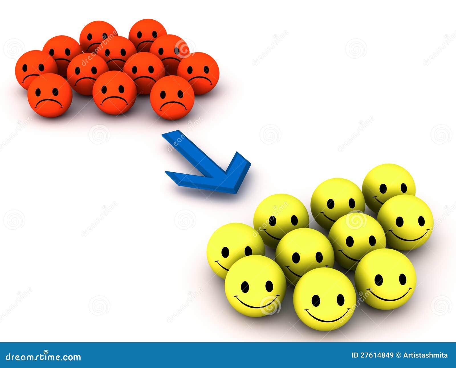 Convertido infeliz a los clientes felices