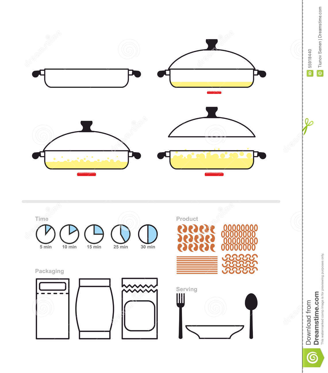 Cooking Instruction In Roasting Pan Set To Manual On Preparatio