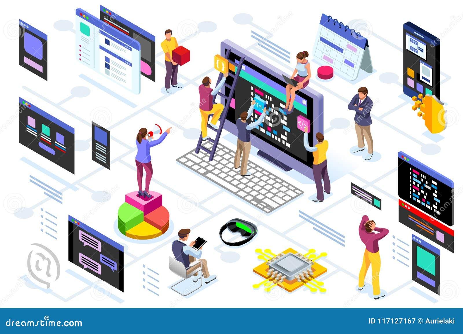 Coordenadores de programação do dispositivo da relação de software