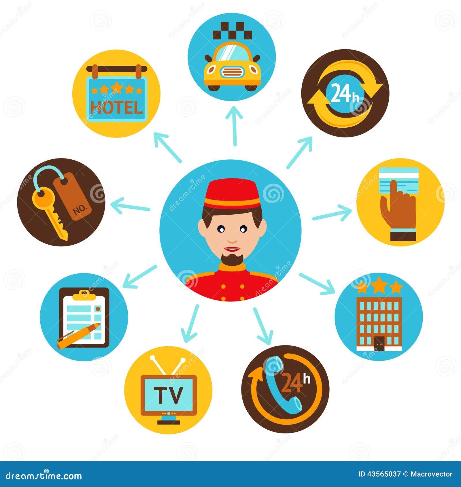 Copie de composition en icônes de service hôtelier