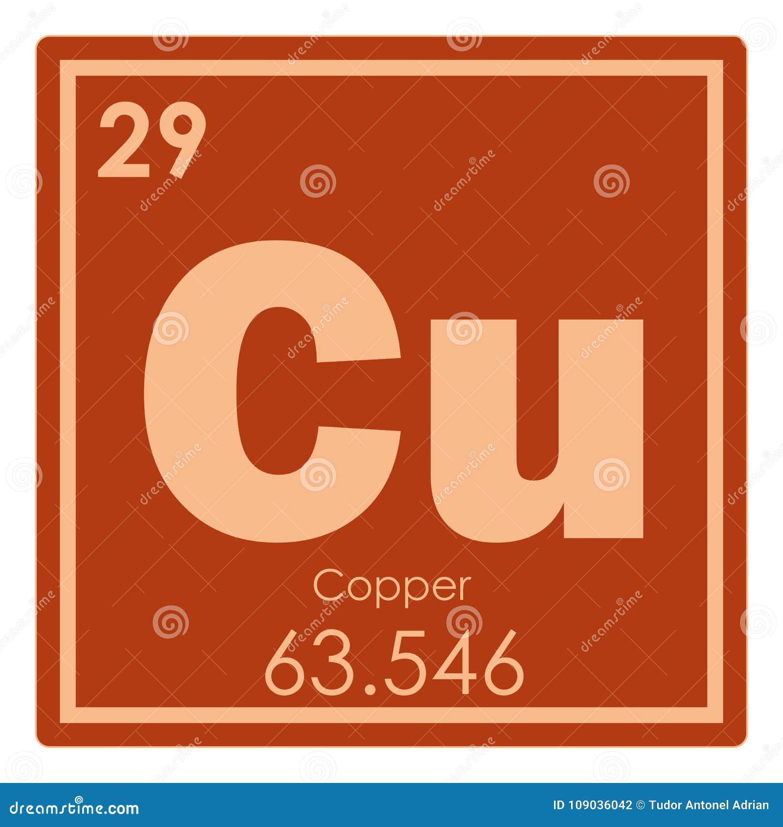 Copper Chemical Element Stock Illustration Illustration Of Periodic