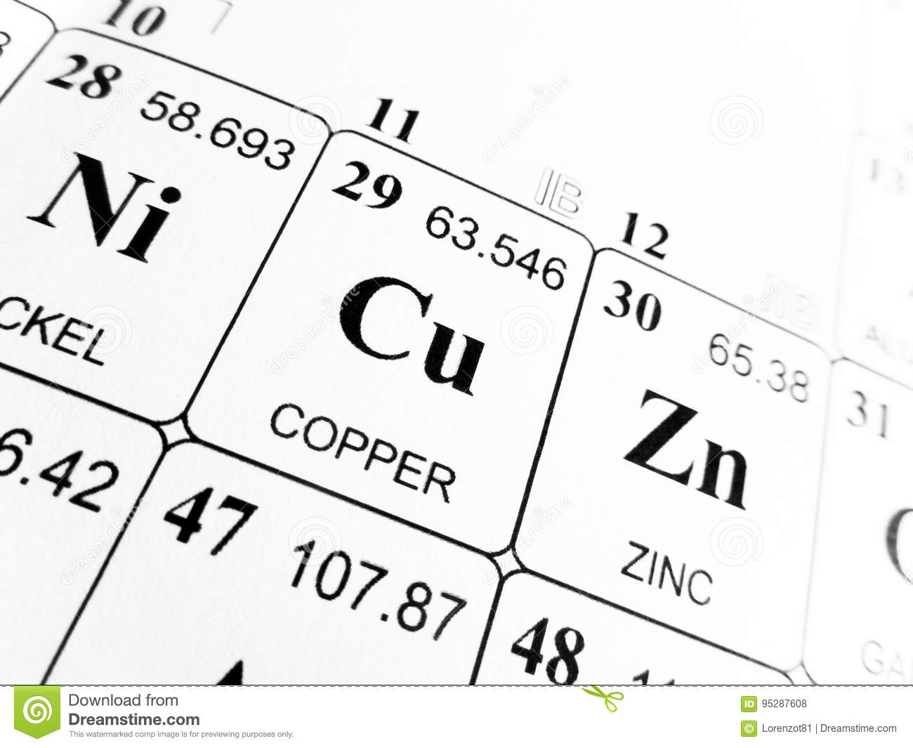 Copper on the periodic table of the elements stock photo image copper periodic table telecomunications gamestrikefo Images