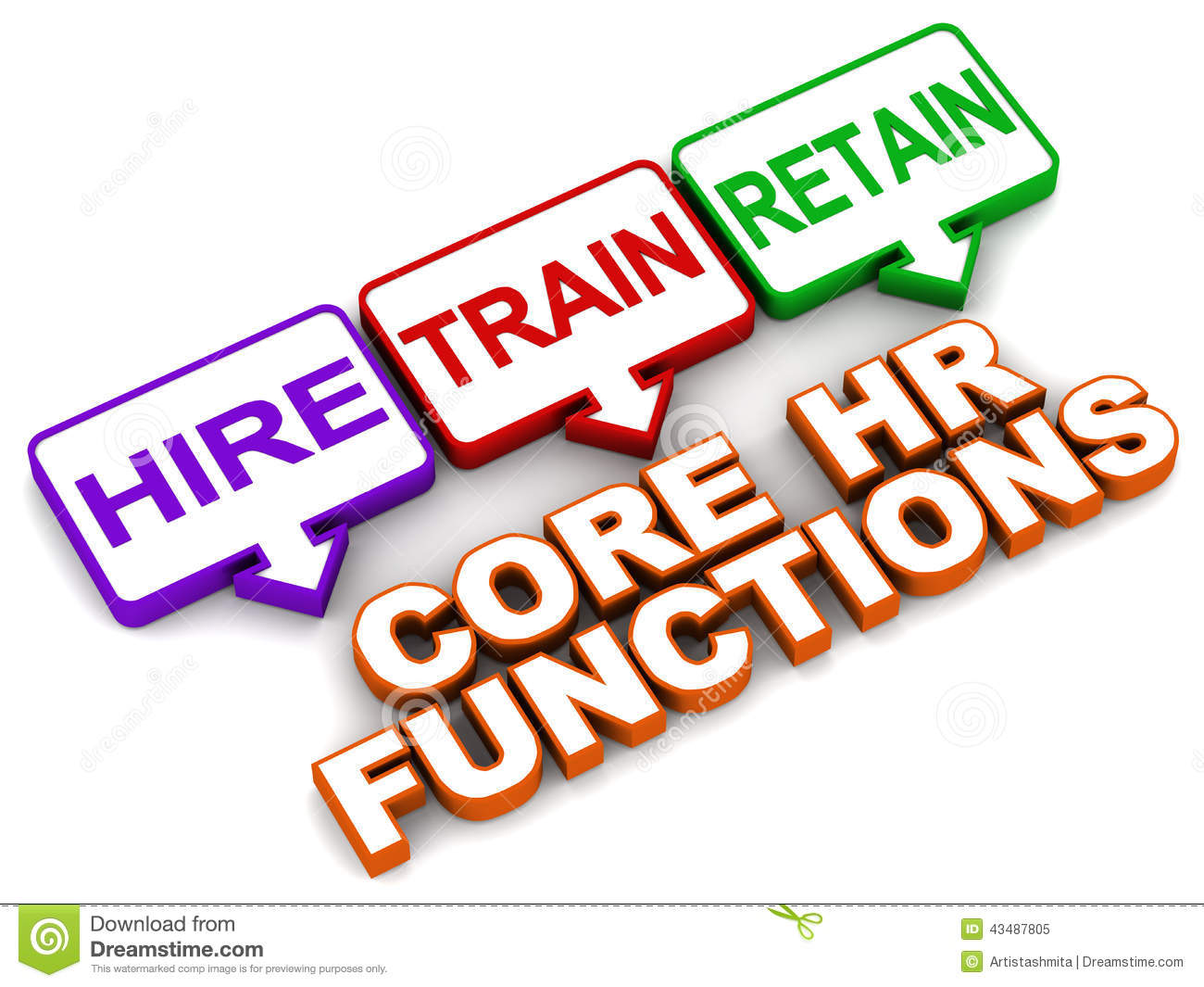 core function human resource department Human resource management  core hr, payroll and benefits  how much of your organization's human resource management function has your hr department.