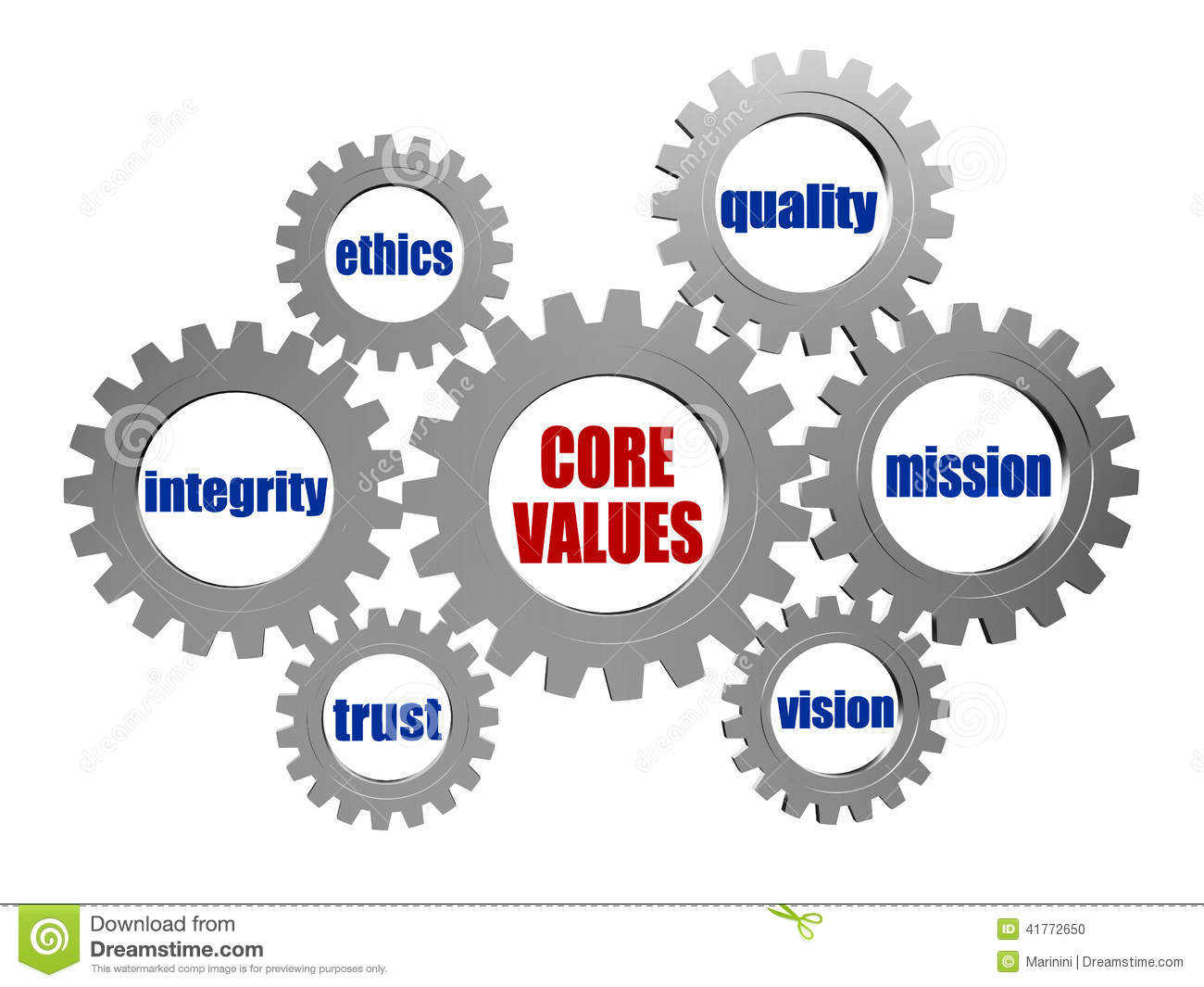 core values for business plan